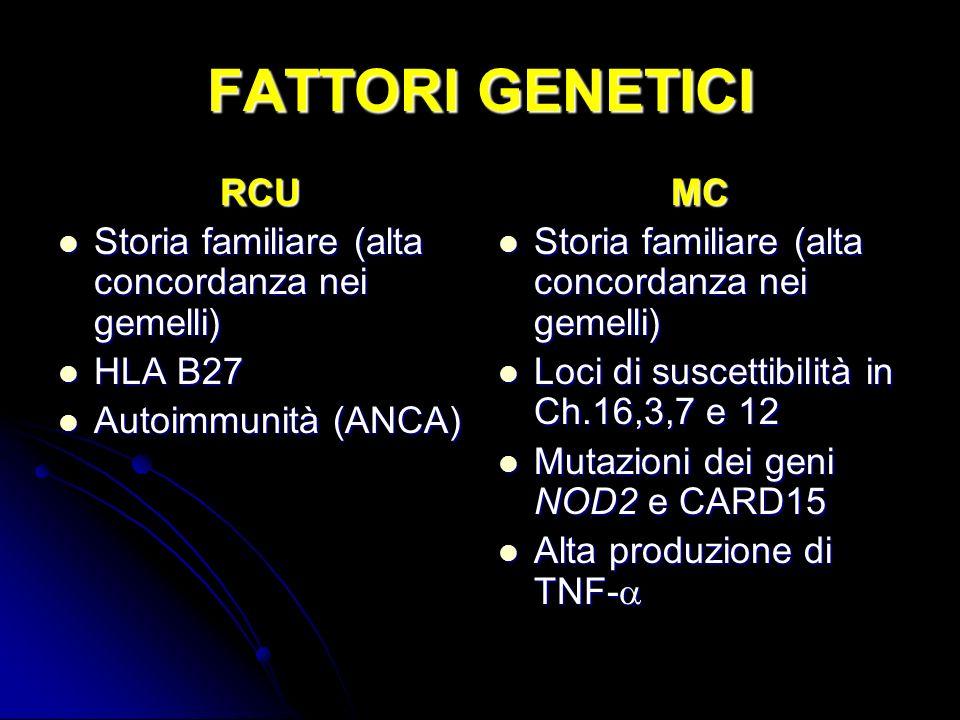 FATTORI GENETICI RCU Storia familiare (alta concordanza nei gemelli)