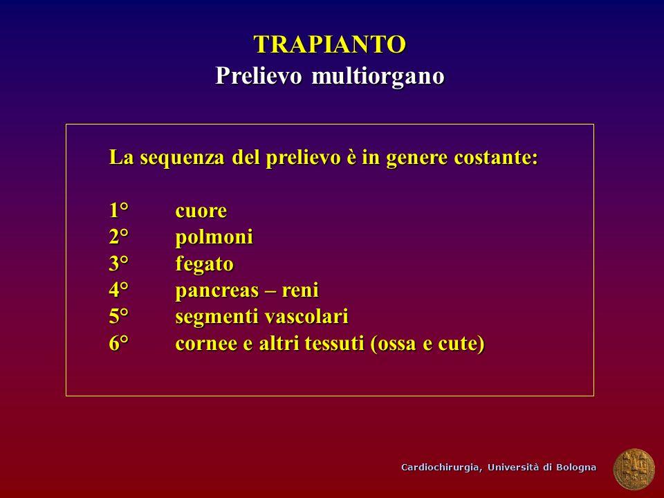 TRAPIANTO Prelievo multiorgano