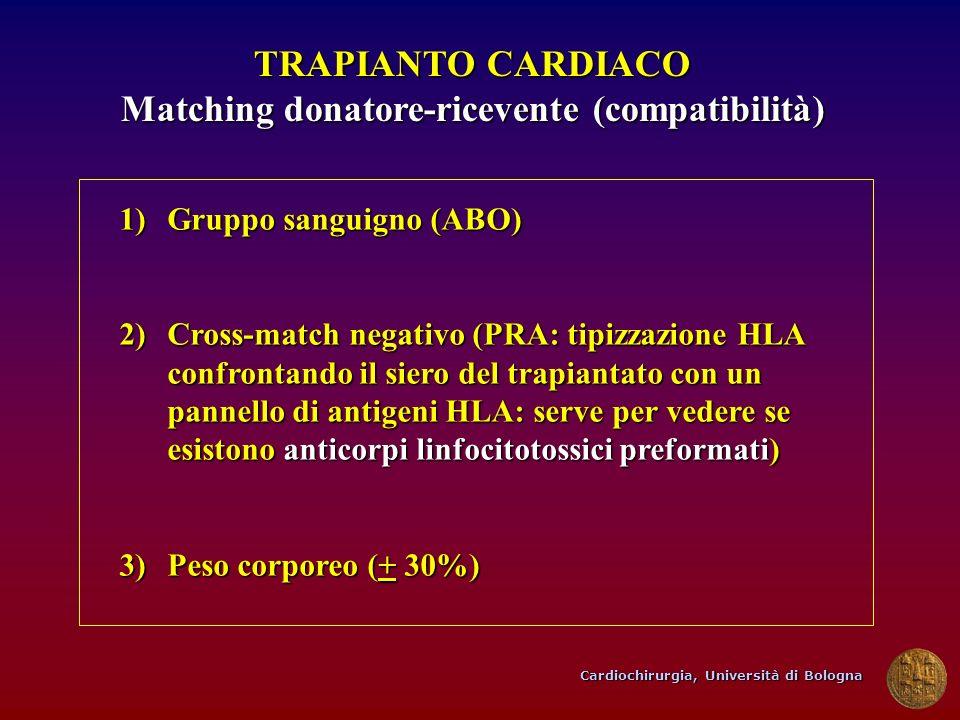 Matching donatore-ricevente (compatibilità)
