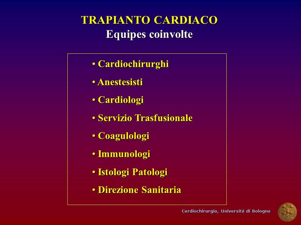 TRAPIANTO CARDIACO Equipes coinvolte