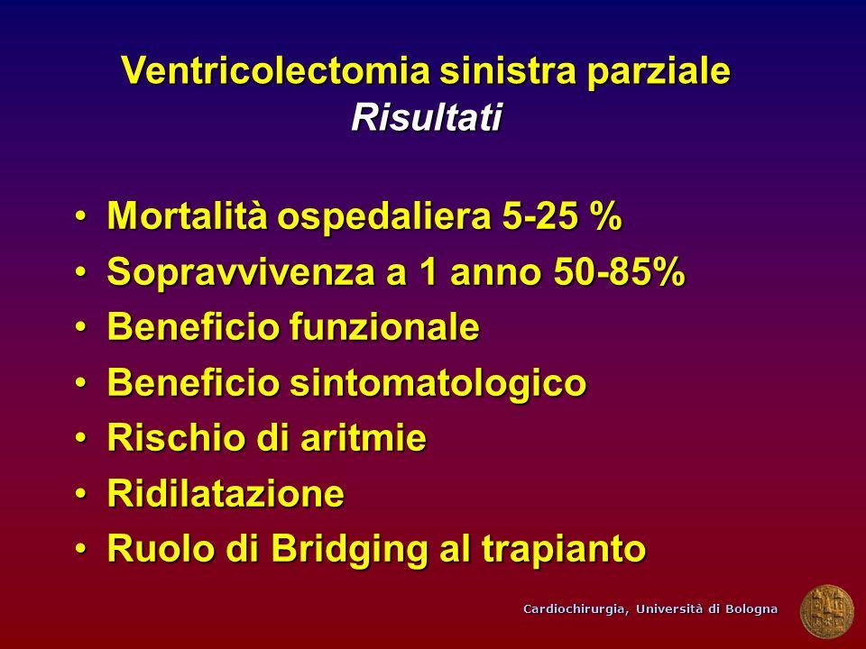 Ventricolectomia sinistra parziale Risultati