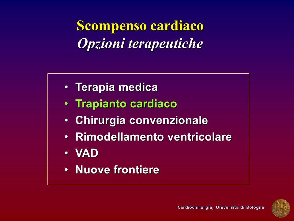 Scompenso cardiaco Opzioni terapeutiche