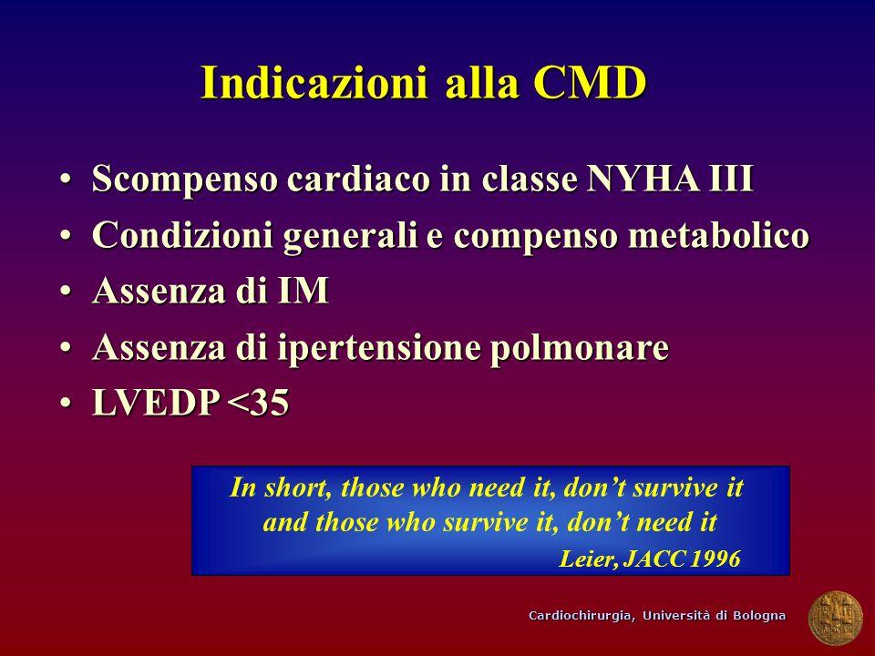 Indicazioni alla CMD Scompenso cardiaco in classe NYHA III