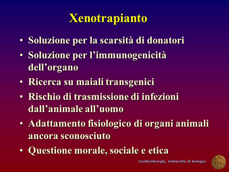 Xenotrapianto Soluzione per la scarsità di donatori