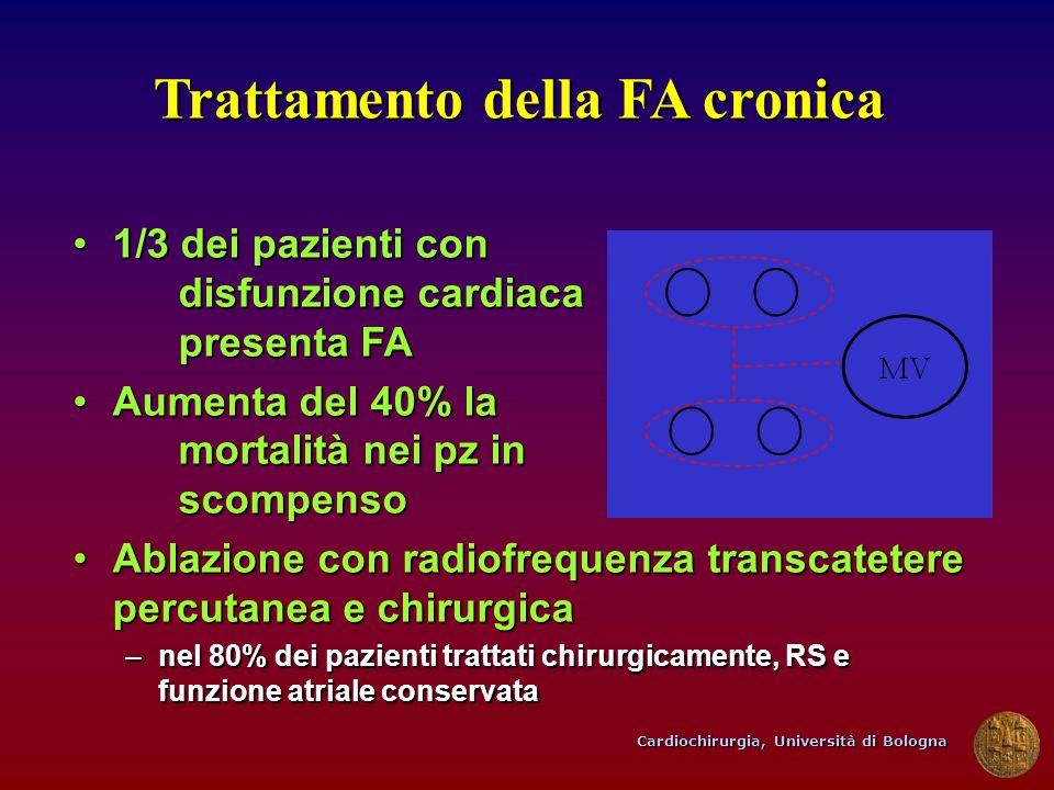 Trattamento della FA cronica