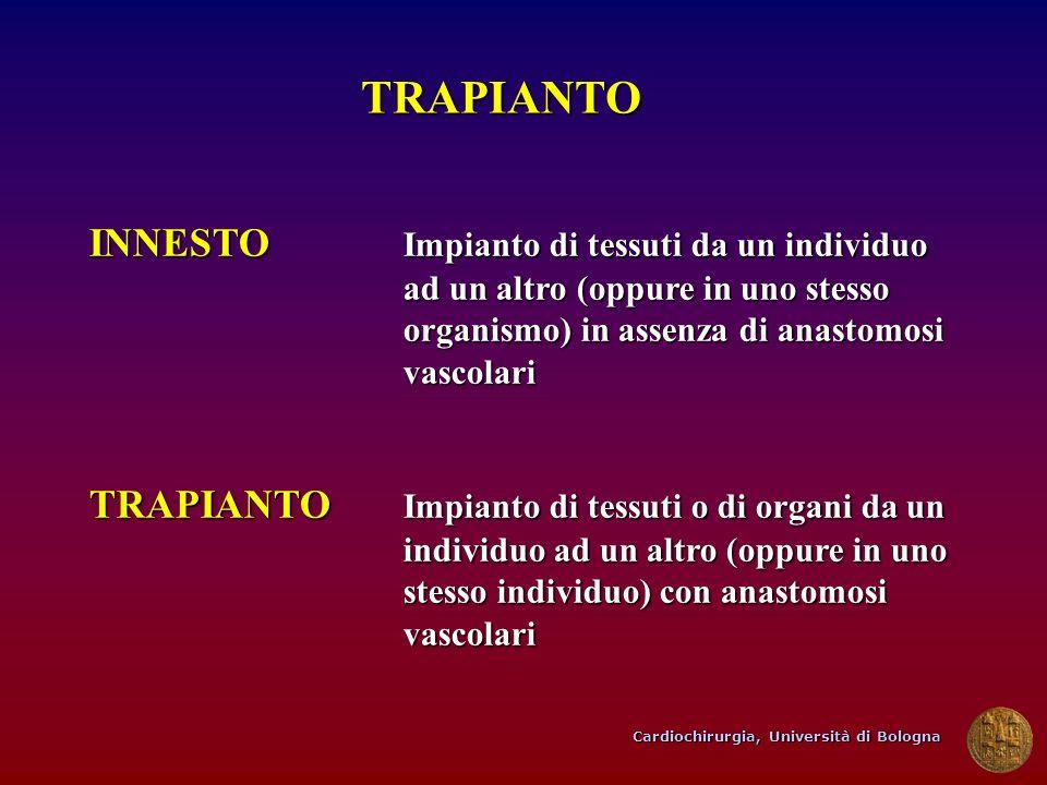 TRAPIANTO INNESTO Impianto di tessuti da un individuo ad un altro (oppure in uno stesso organismo) in assenza di anastomosi vascolari.