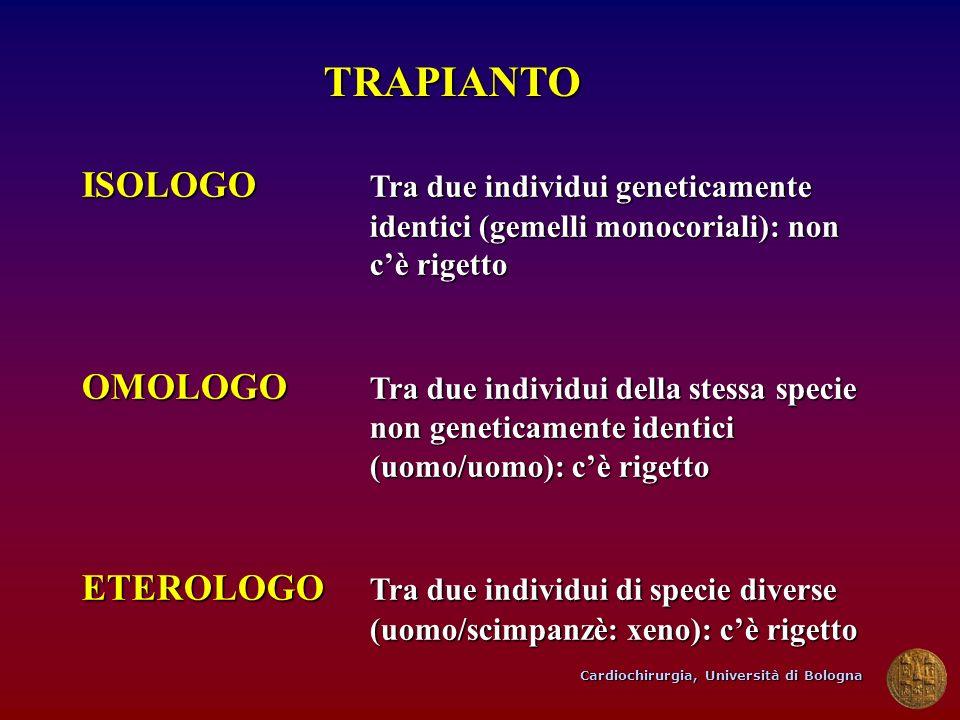 TRAPIANTO ISOLOGO Tra due individui geneticamente identici (gemelli monocoriali): non c'è rigetto.