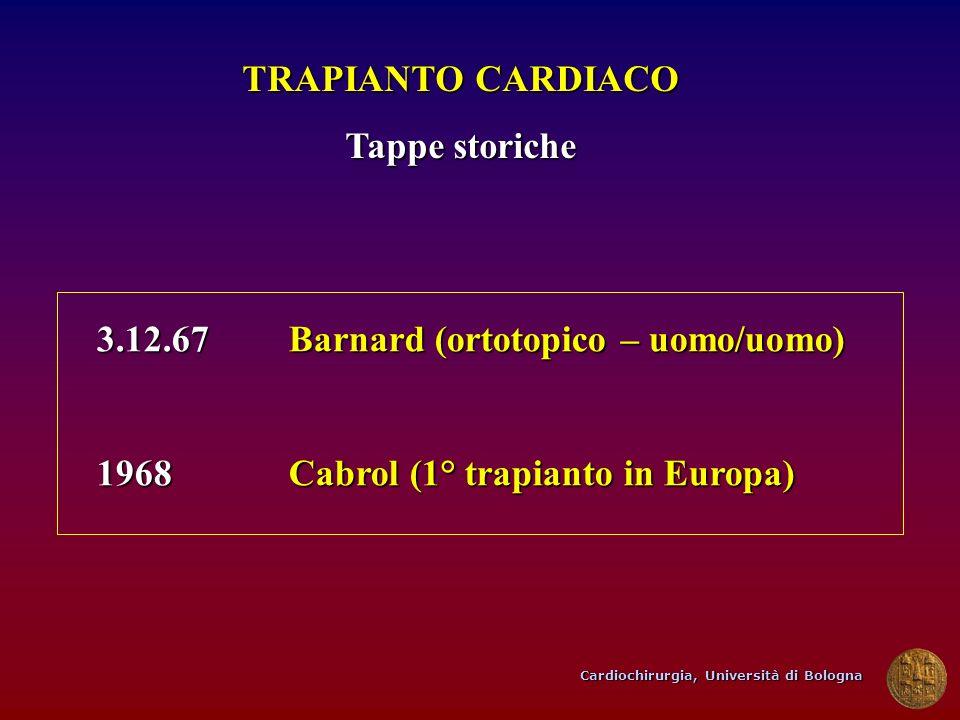 TRAPIANTO CARDIACO Tappe storiche.