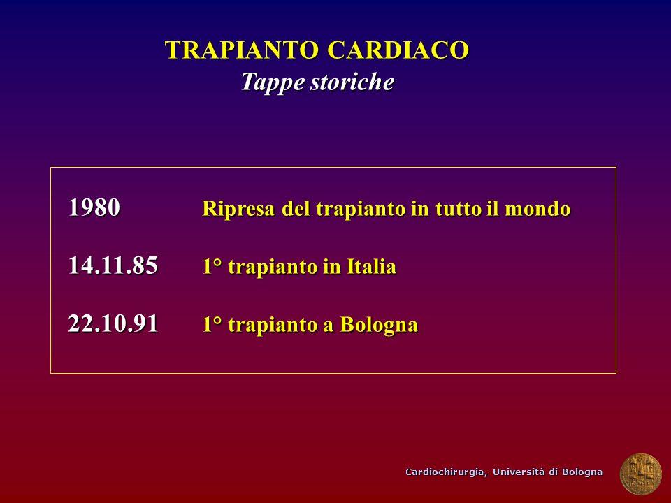 TRAPIANTO CARDIACO Tappe storiche