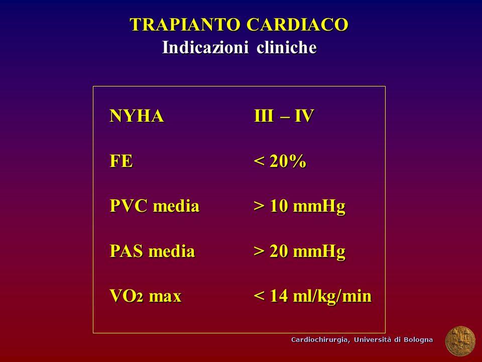 TRAPIANTO CARDIACO Indicazioni cliniche. NYHA III – IV. FE < 20% PVC media > 10 mmHg. PAS media > 20 mmHg.