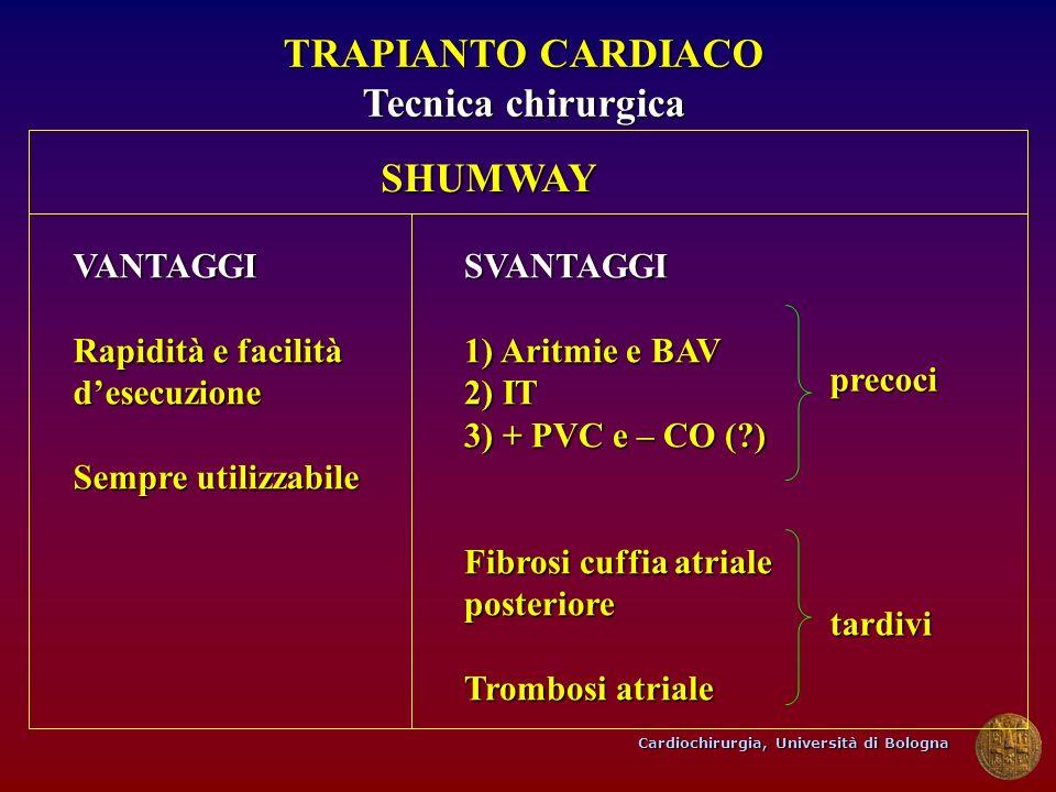 TRAPIANTO CARDIACO Tecnica chirurgica