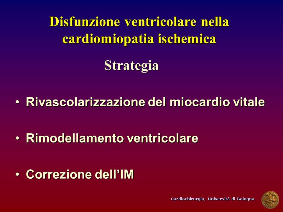 Disfunzione ventricolare nella cardiomiopatia ischemica