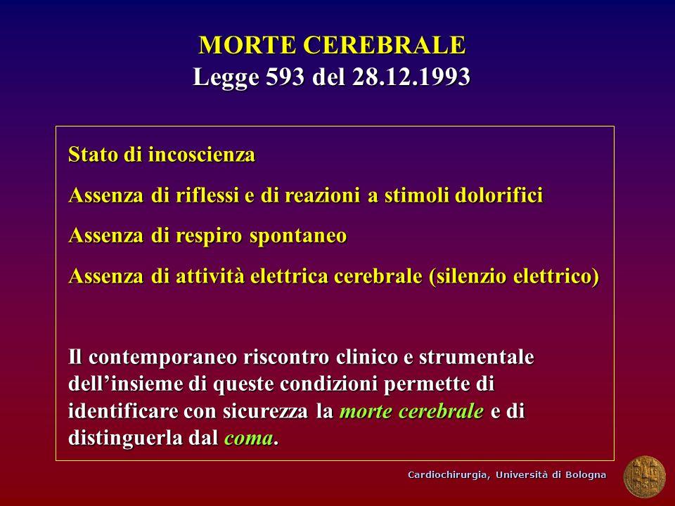 MORTE CEREBRALE Legge 593 del 28.12.1993