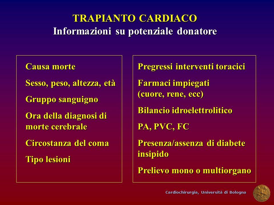 Informazioni su potenziale donatore