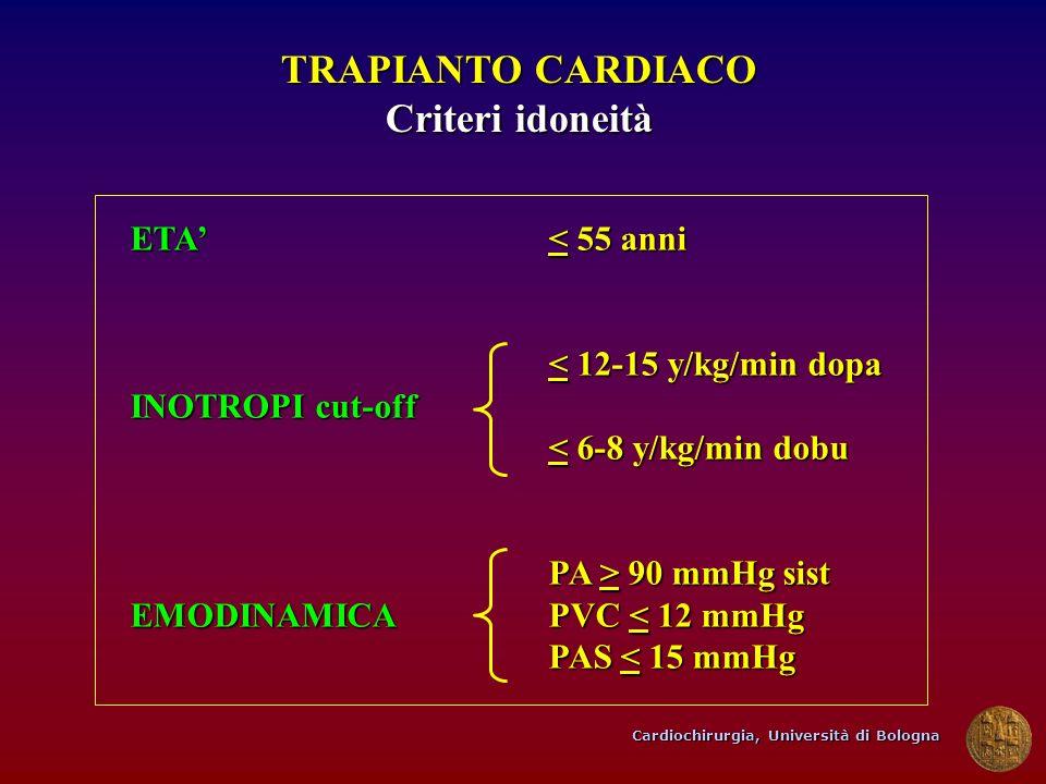 TRAPIANTO CARDIACO Criteri idoneità