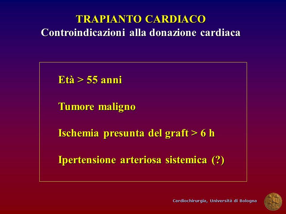 Controindicazioni alla donazione cardiaca