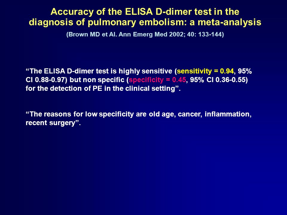 (Brown MD et Al. Ann Emerg Med 2002; 40: 133-144)
