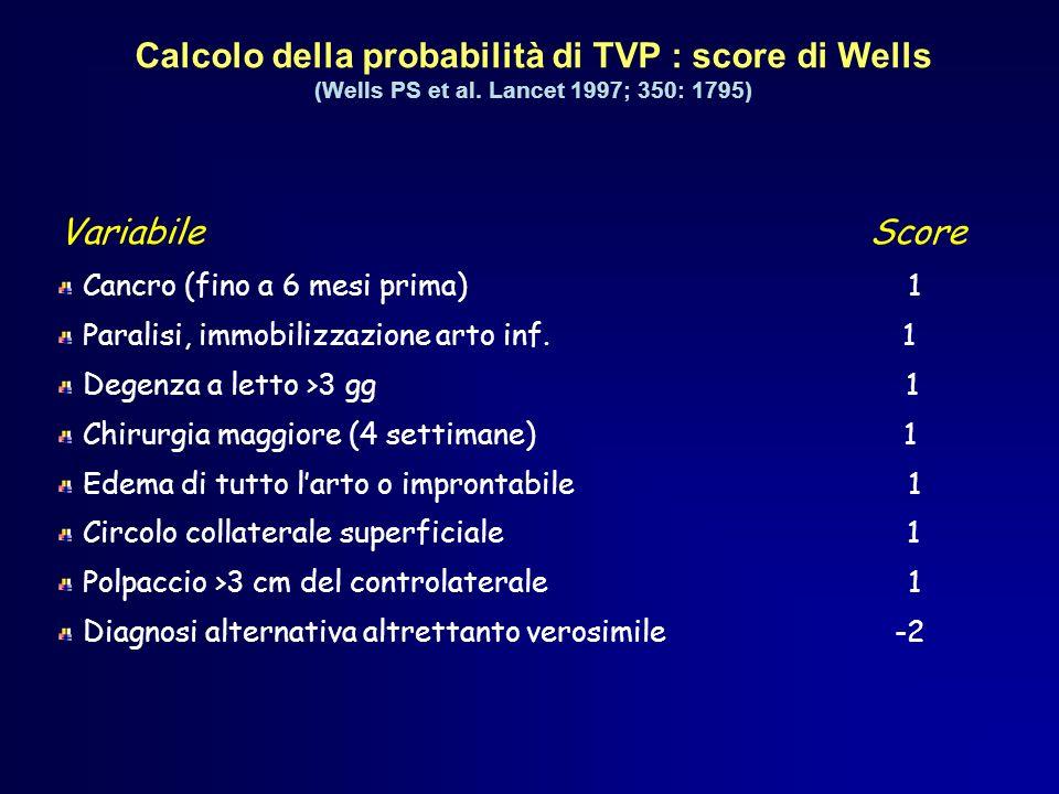 Calcolo della probabilità di TVP : score di Wells