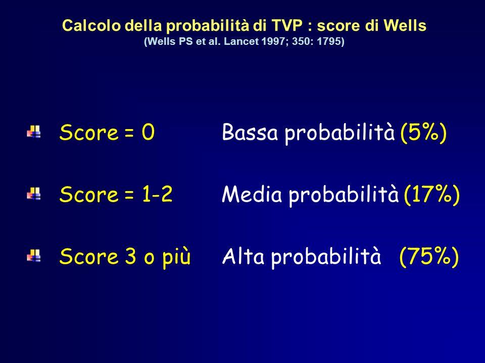 Score = 0 Bassa probabilità (5%) Score = 1-2 Media probabilità (17%)