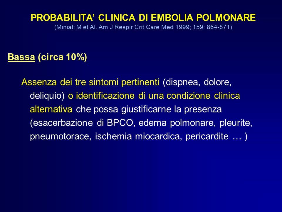 PROBABILITA' CLINICA DI EMBOLIA POLMONARE