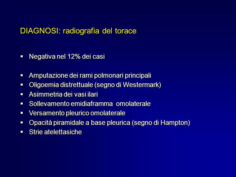 DIAGNOSI: radiografia del torace