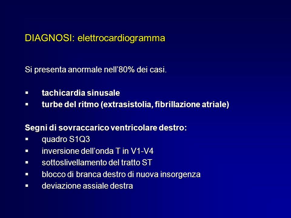 DIAGNOSI: elettrocardiogramma