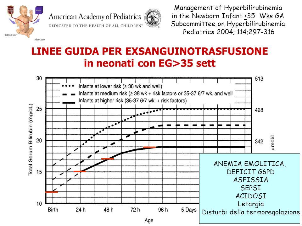 LINEE GUIDA PER EXSANGUINOTRASFUSIONE in neonati con EG>35 sett