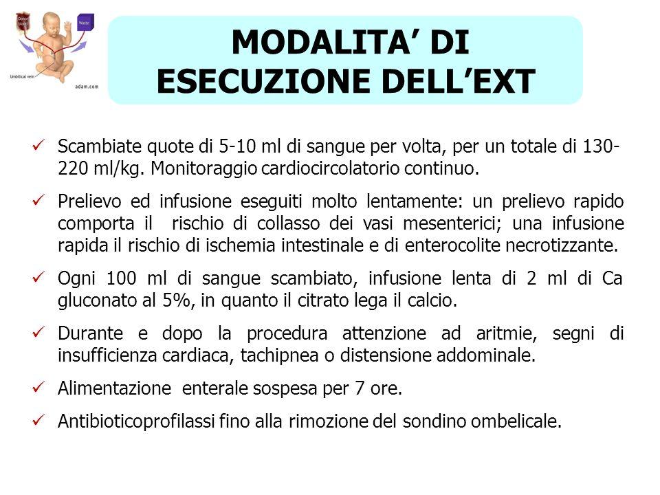 MODALITA' DI ESECUZIONE DELL'EXT