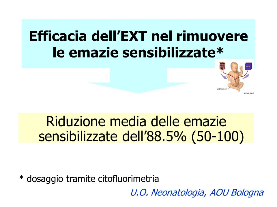 Efficacia dell'EXT nel rimuovere le emazie sensibilizzate*