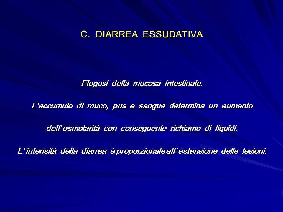 C. DIARREA ESSUDATIVA Flogosi della mucosa intestinale.