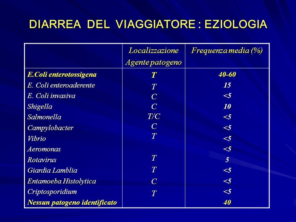 DIARREA DEL VIAGGIATORE : EZIOLOGIA
