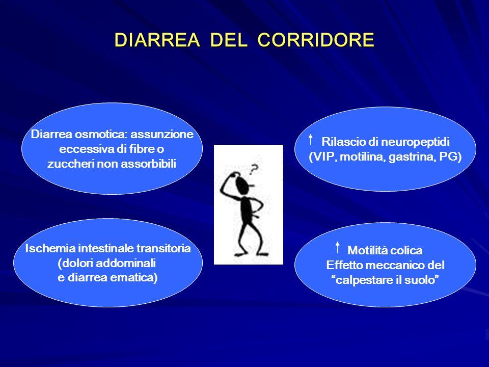 DIARREA DEL CORRIDORE Diarrea osmotica: assunzione