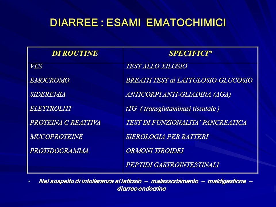 DIARREE : ESAMI EMATOCHIMICI