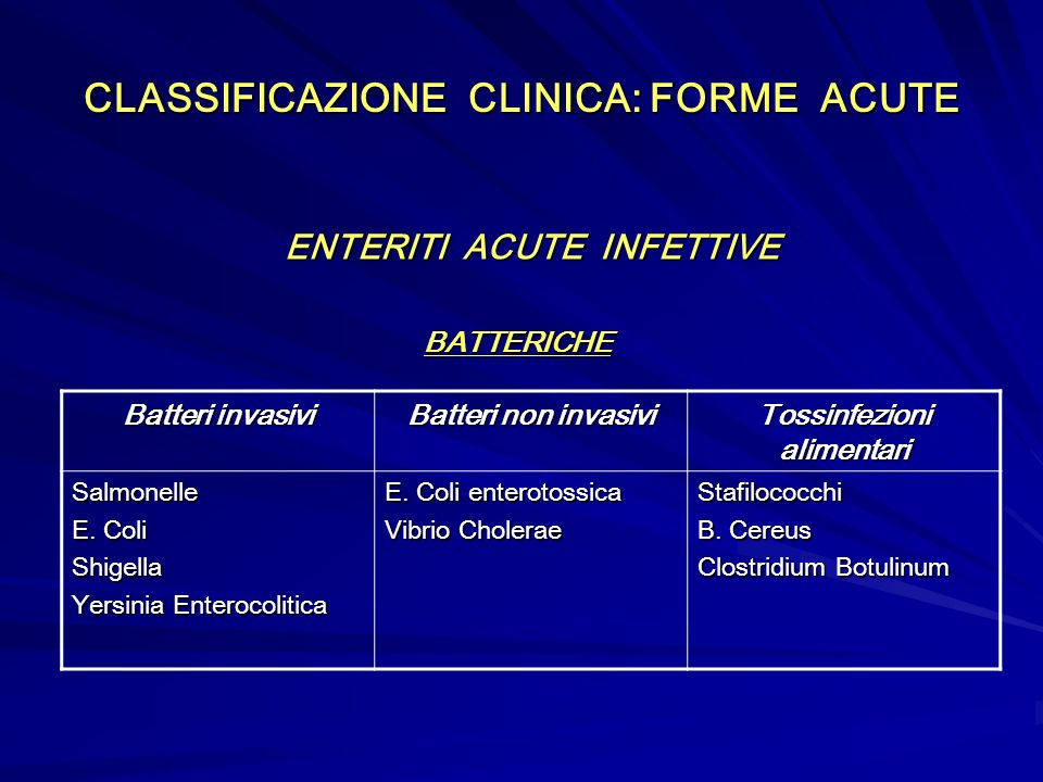 CLASSIFICAZIONE CLINICA: FORME ACUTE