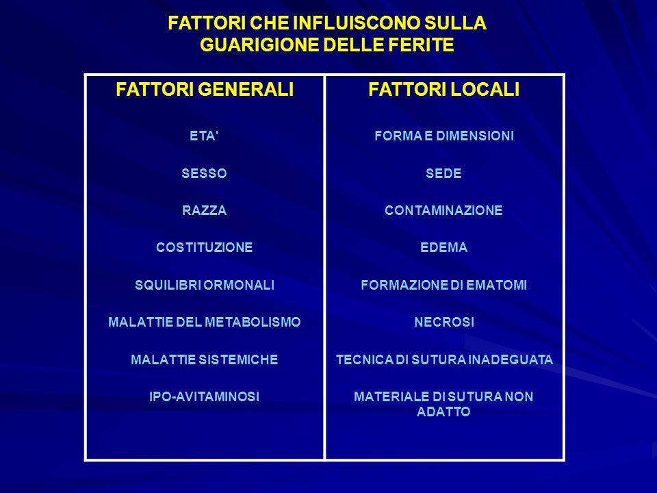 FATTORI CHE INFLUISCONO SULLA GUARIGIONE DELLE FERITE FATTORI GENERALI