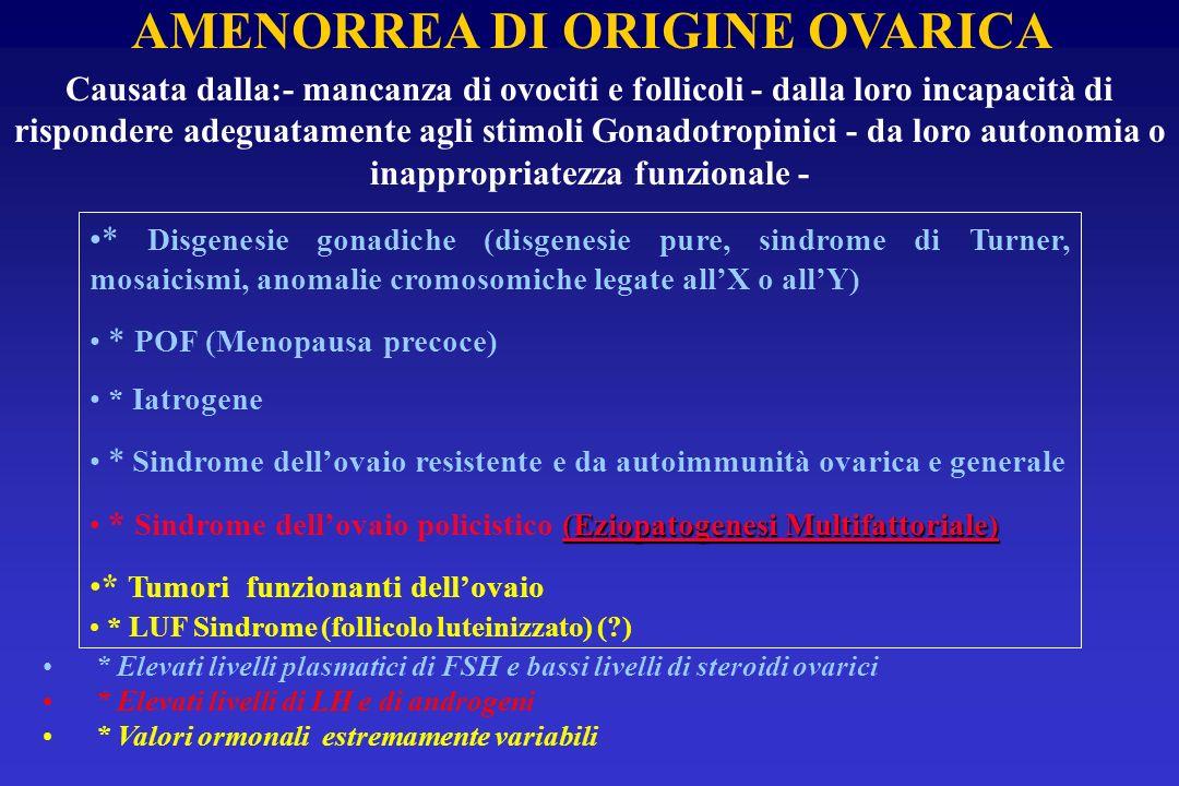 AMENORREA DI ORIGINE OVARICA