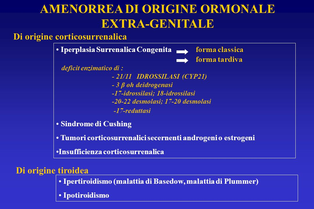 AMENORREA DI ORIGINE ORMONALE EXTRA-GENITALE