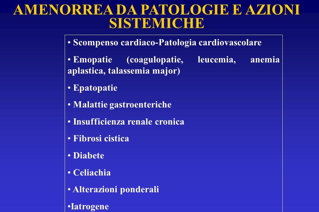 AMENORREA DA PATOLOGIE E AZIONI SISTEMICHE