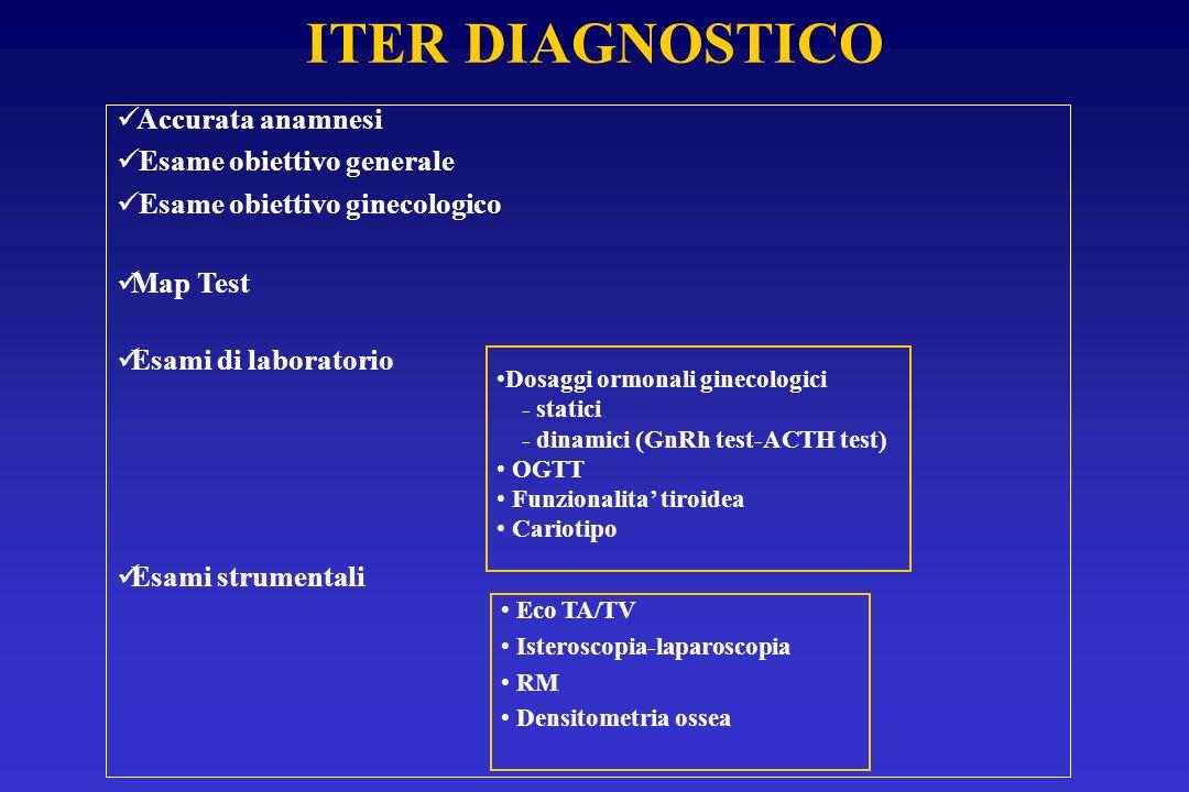 ITER DIAGNOSTICO Accurata anamnesi Esame obiettivo generale