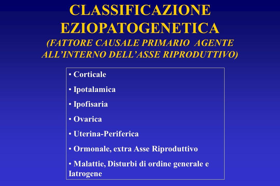 CLASSIFICAZIONE EZIOPATOGENETICA (FATTORE CAUSALE PRIMARIO AGENTE ALL'INTERNO DELL'ASSE RIPRODUTTIVO)