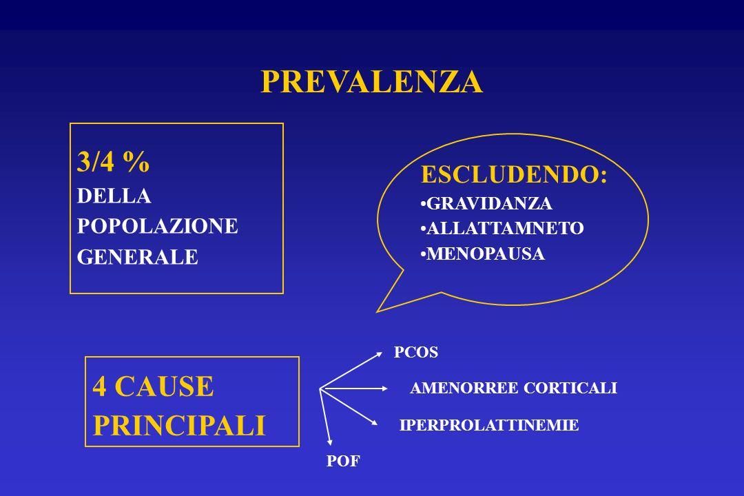 PREVALENZA 3/4 % 4 CAUSE PRINCIPALI ESCLUDENDO: DELLA POPOLAZIONE