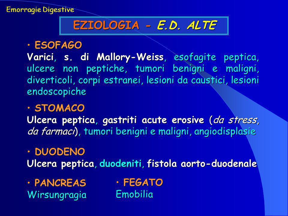 EZIOLOGIA - E.D. ALTE ESOFAGO