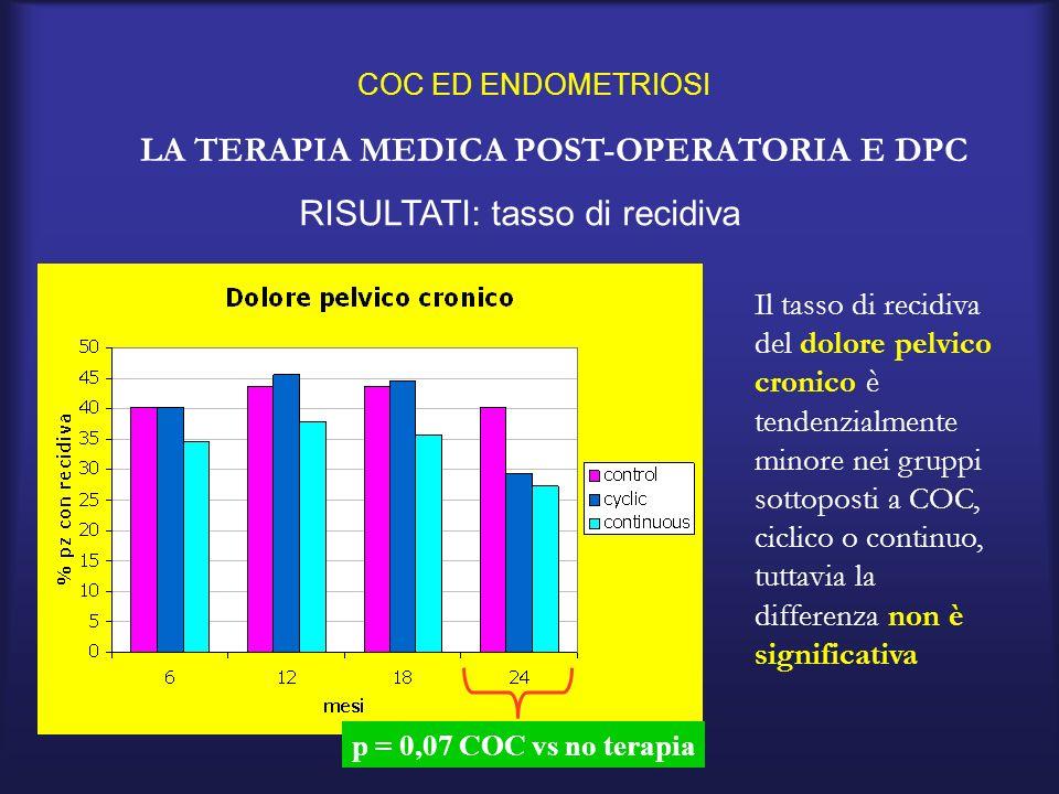 LA TERAPIA MEDICA POST-OPERATORIA E DPC