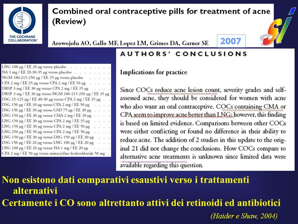 si 2007. Non esistono dati comparativi esaustivi verso i trattamenti alternativi.