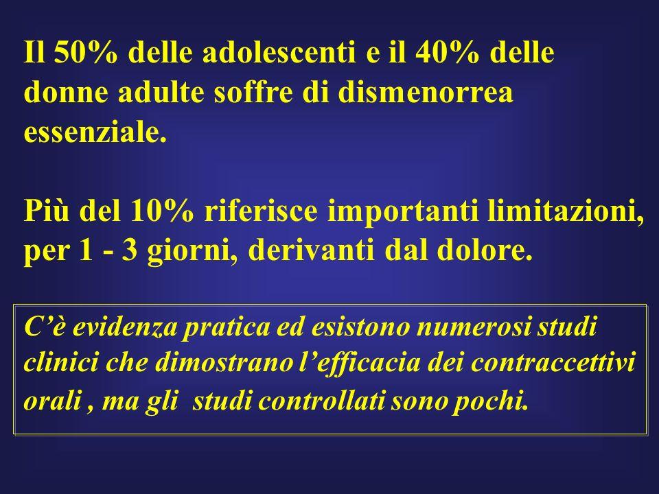 Il 50% delle adolescenti e il 40% delle donne adulte soffre di dismenorrea essenziale.