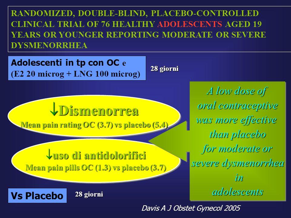 Dismenorrea uso di antidolorifici A low dose of oral contraceptive