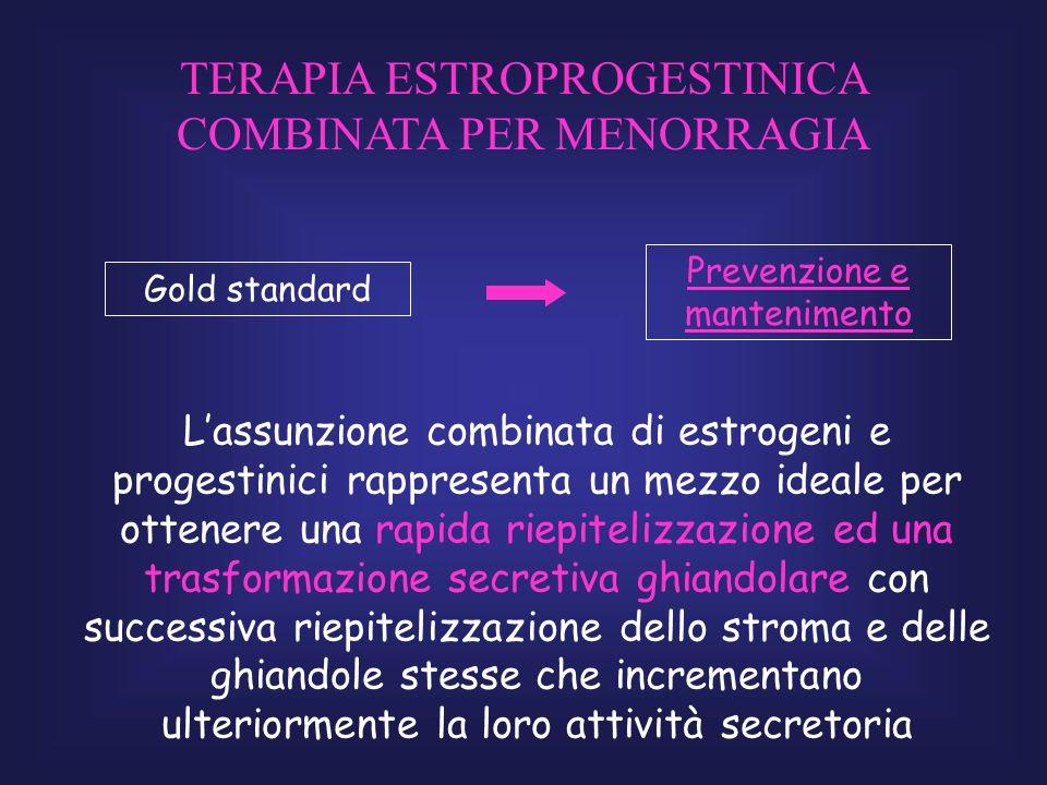 TERAPIA ESTROPROGESTINICA COMBINATA PER MENORRAGIA