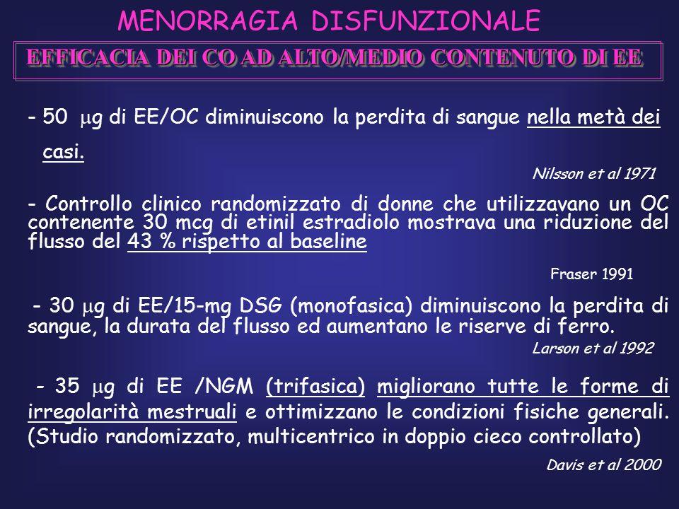 MENORRAGIA DISFUNZIONALE