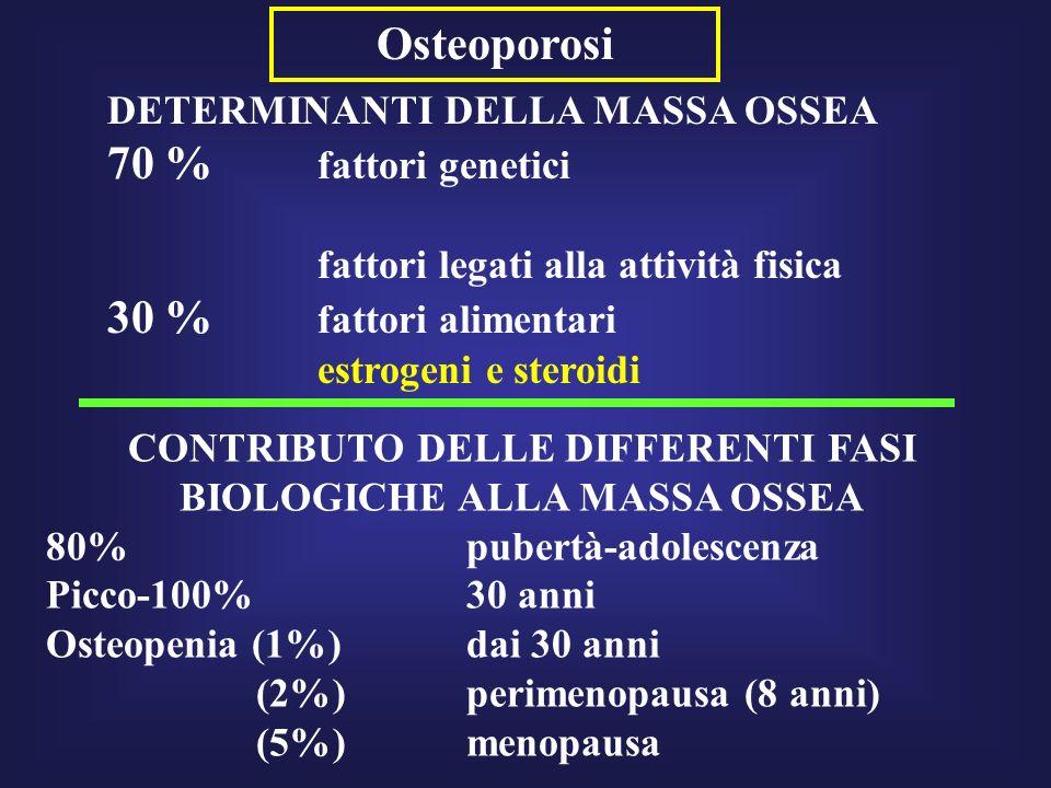 CONTRIBUTO DELLE DIFFERENTI FASI BIOLOGICHE ALLA MASSA OSSEA