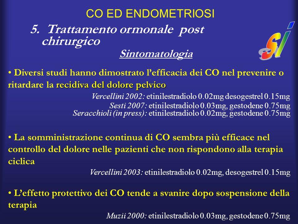 5. Trattamento ormonale post chirurgico Sintomatologia